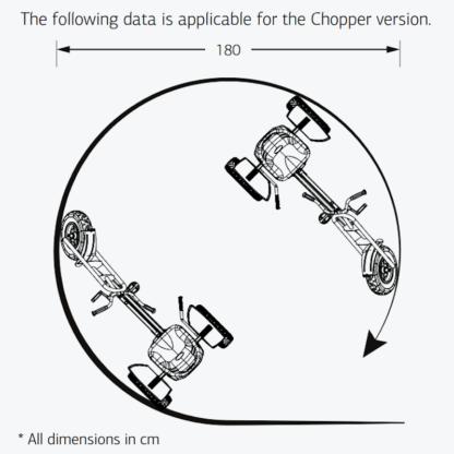 Metriseis Diastaseis Berg Specials Chopper